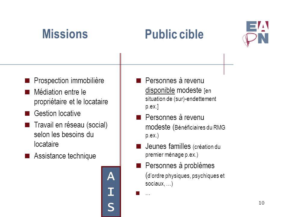 Missions Public cible A I S Prospection immobilière