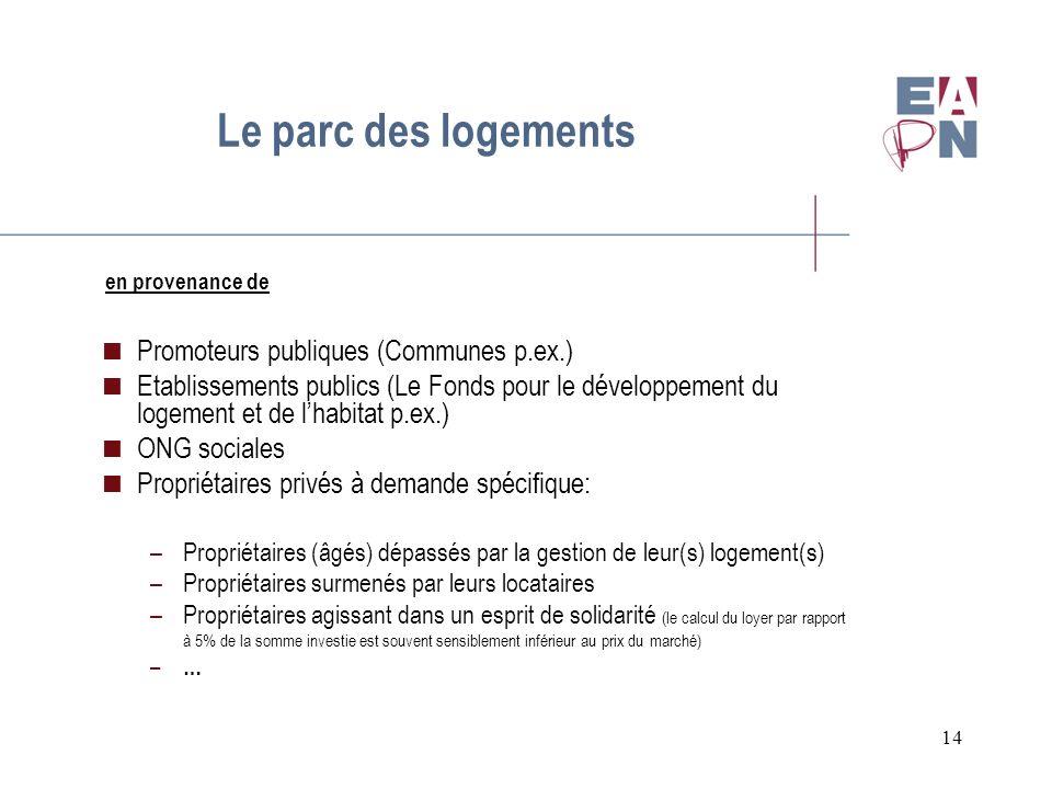 Le parc des logements Promoteurs publiques (Communes p.ex.)