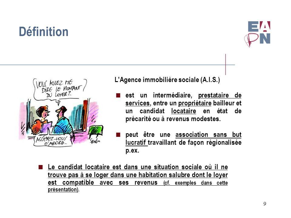 Définition L Agence immobilière sociale (A.I.S.)