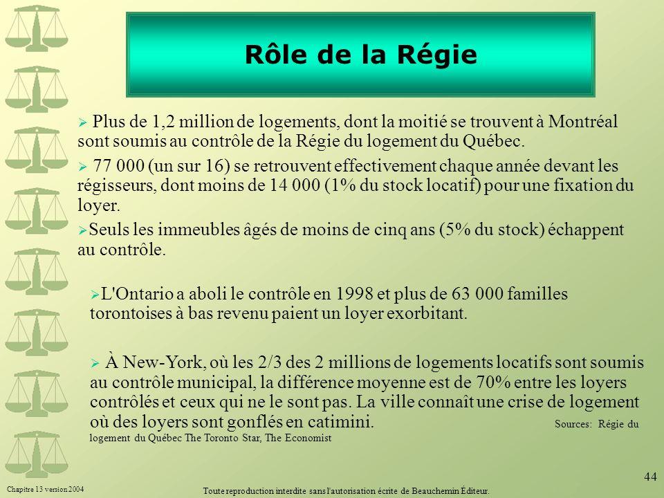Rôle de la Régie Plus de 1,2 million de logements, dont la moitié se trouvent à Montréal sont soumis au contrôle de la Régie du logement du Québec.