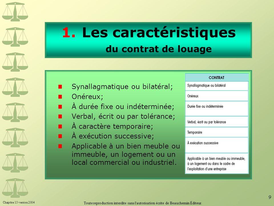 Les caractéristiques du contrat de louage