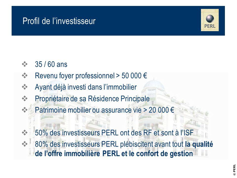 Profil de l'investisseur