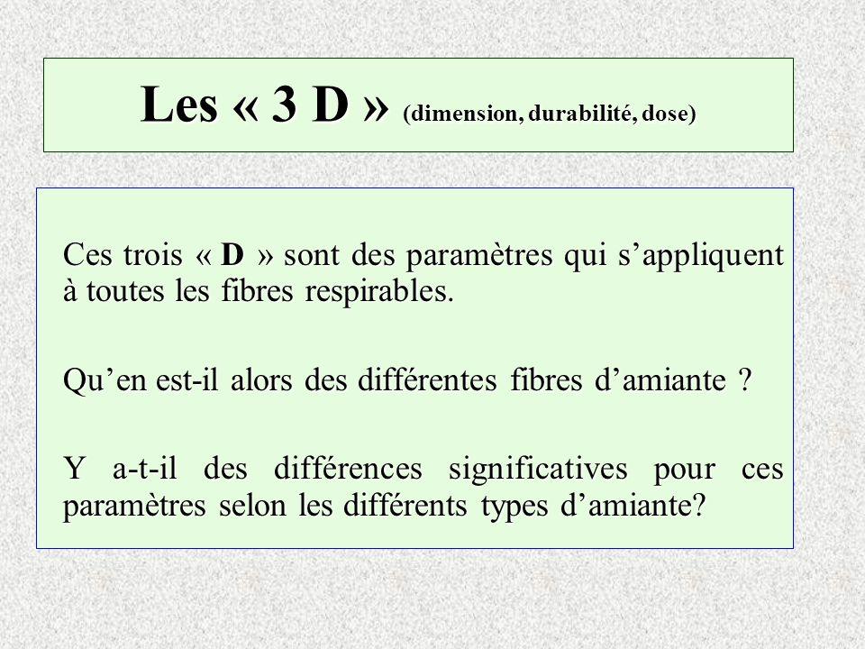 Les « 3 D » (dimension, durabilité, dose)