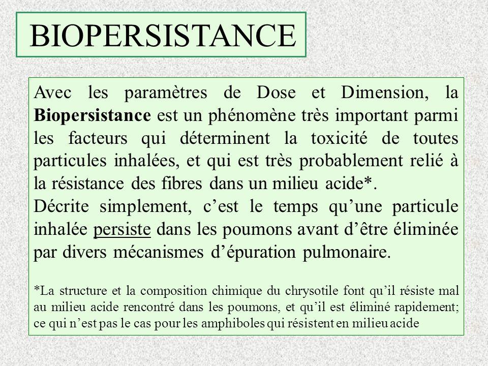 BIOPERSISTANCE