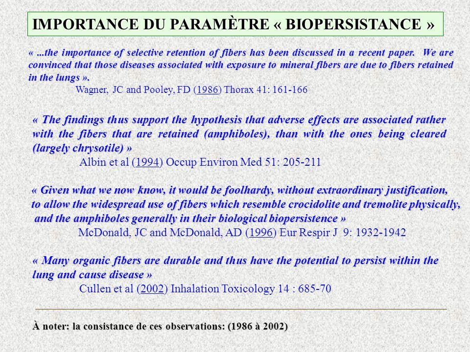 IMPORTANCE DU PARAMÈTRE « BIOPERSISTANCE »