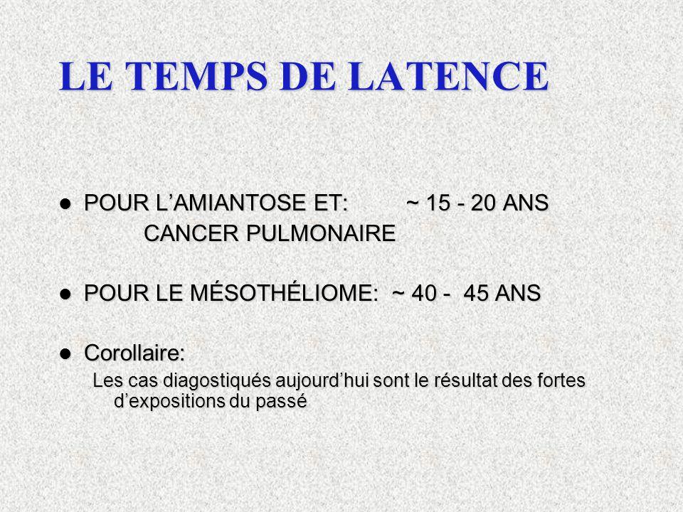 LE TEMPS DE LATENCE POUR L'AMIANTOSE ET: ~ 15 - 20 ANS