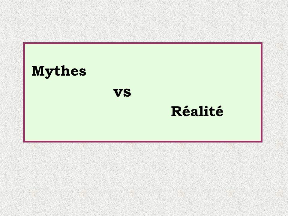 Mythes vs Réalité