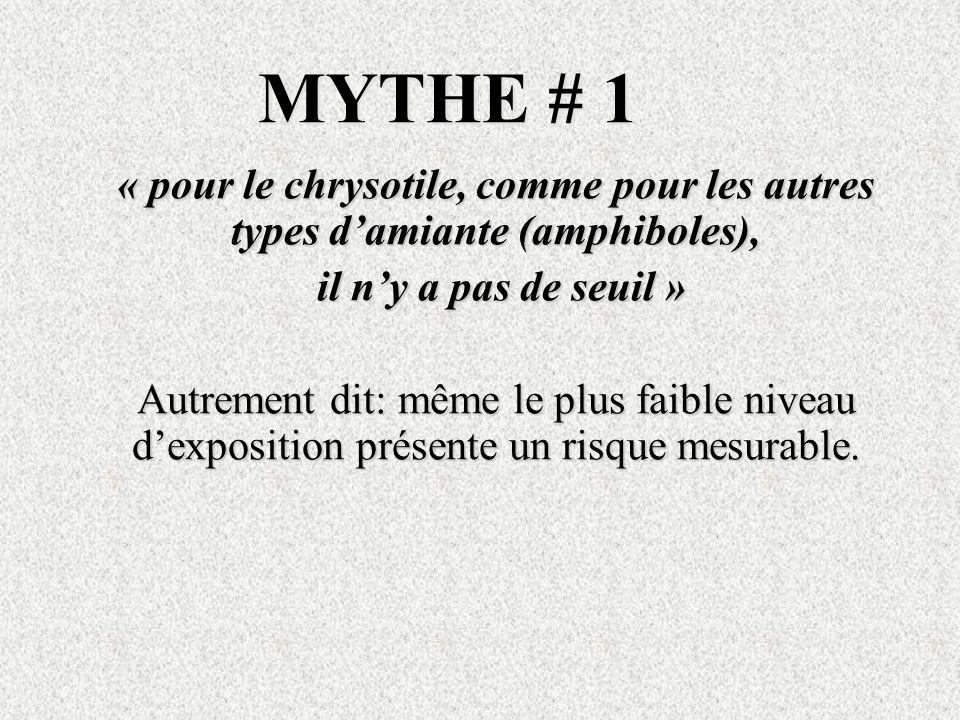 MYTHE # 1 « pour le chrysotile, comme pour les autres types d'amiante (amphiboles), il n'y a pas de seuil »