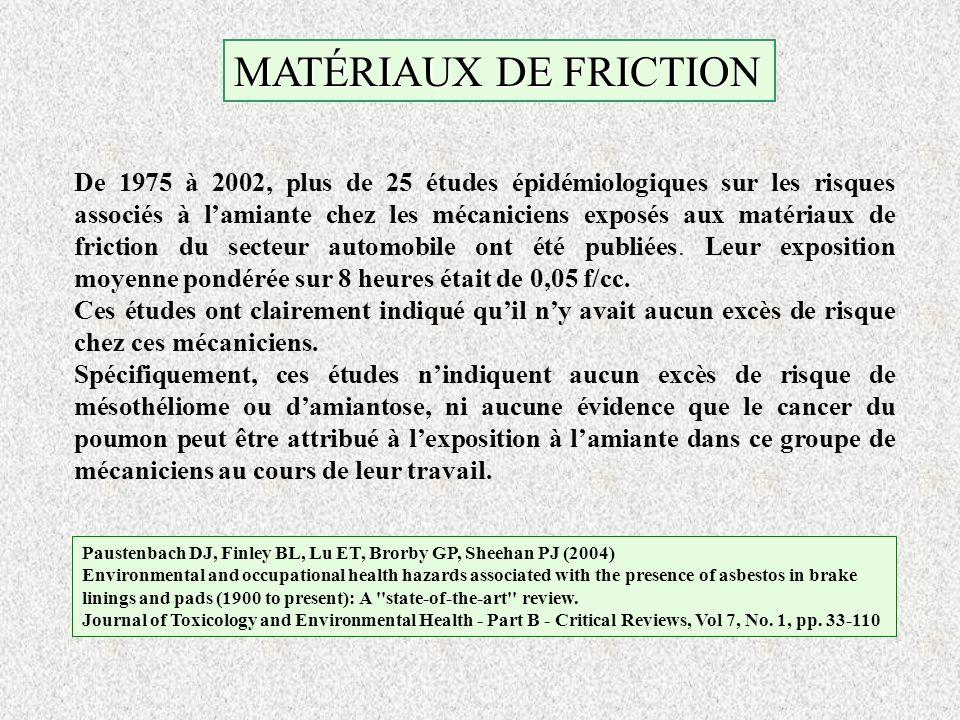 MATÉRIAUX DE FRICTION
