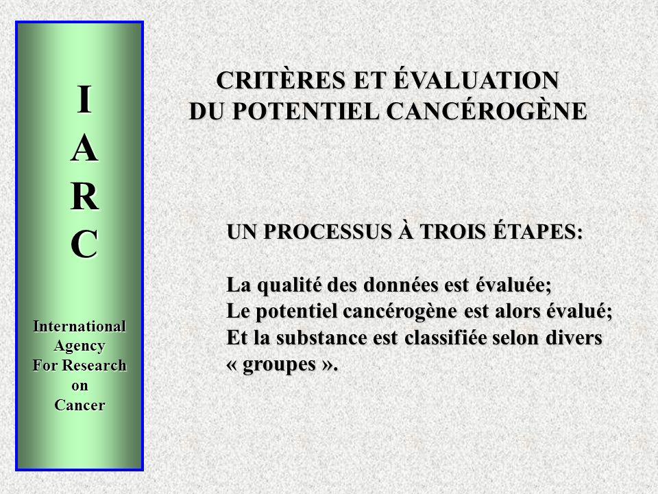 CRITÈRES ET ÉVALUATION DU POTENTIEL CANCÉROGÈNE