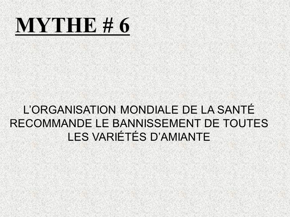MYTHE # 6 L'ORGANISATION MONDIALE DE LA SANTÉ