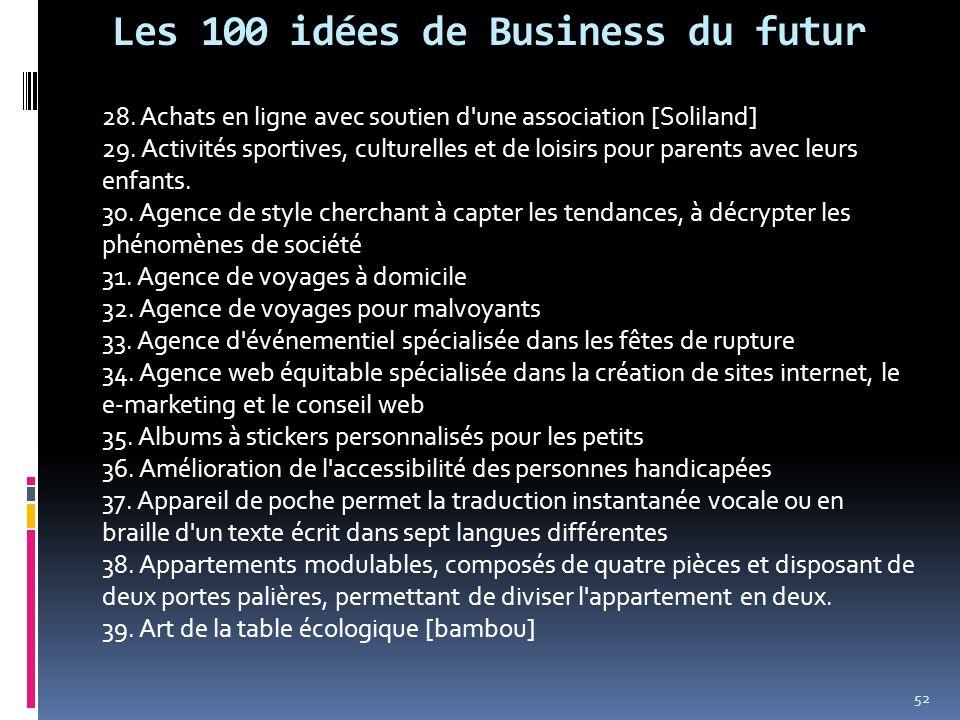 Les 100 idées de Business du futur