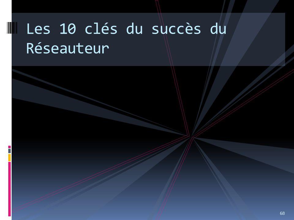 Les 10 clés du succès du Réseauteur