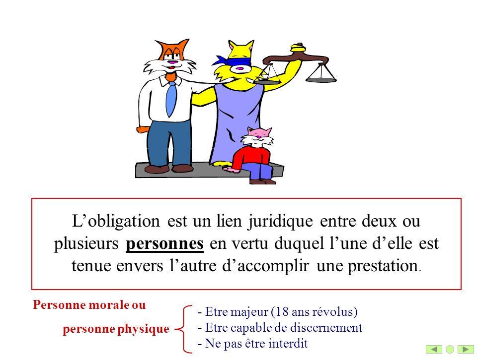 L'obligation est un lien juridique entre deux ou plusieurs personnes en vertu duquel l'une d'elle est tenue envers l'autre d'accomplir une prestation.