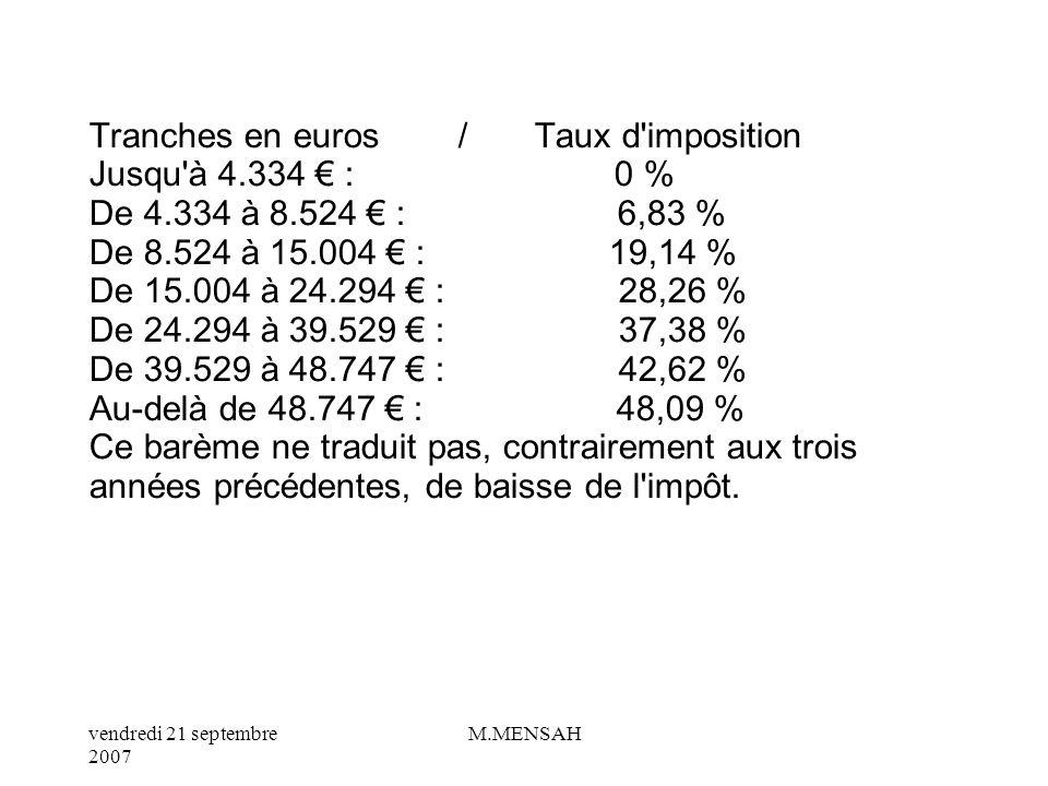 Tranches en euros / Taux d imposition Jusqu à 4. 334 € : 0 % De 4