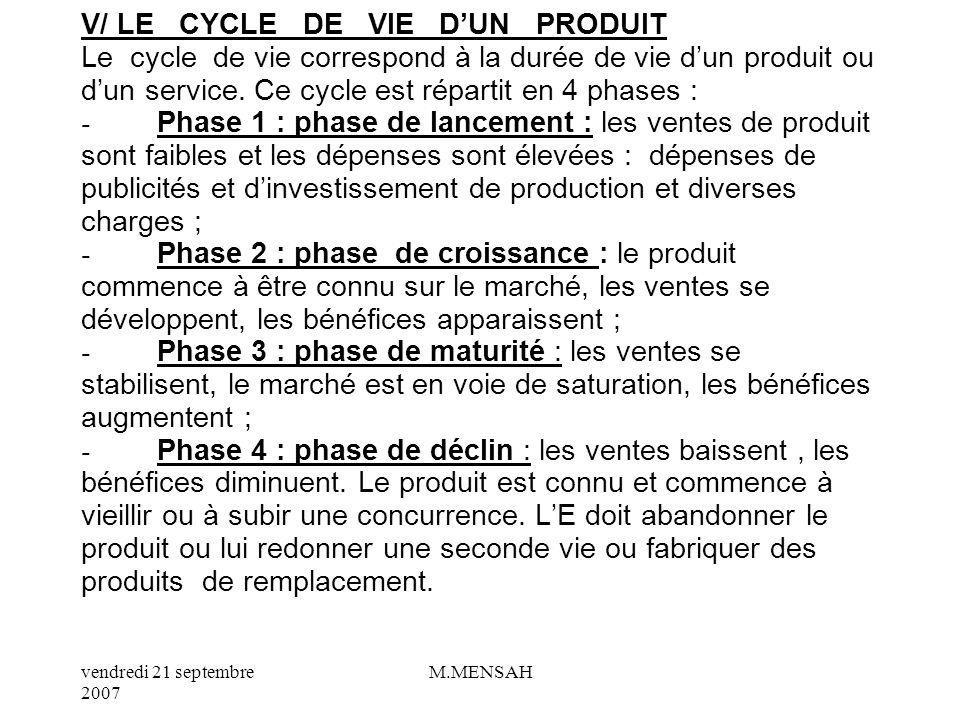 V/ LE CYCLE DE VIE D'UN PRODUIT Le cycle de vie correspond à la durée de vie d'un produit ou d'un service.