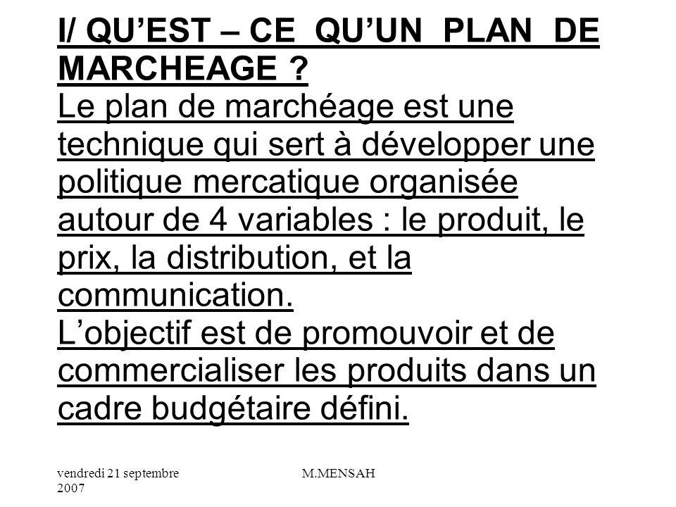 I/ QU'EST – CE QU'UN PLAN DE MARCHEAGE