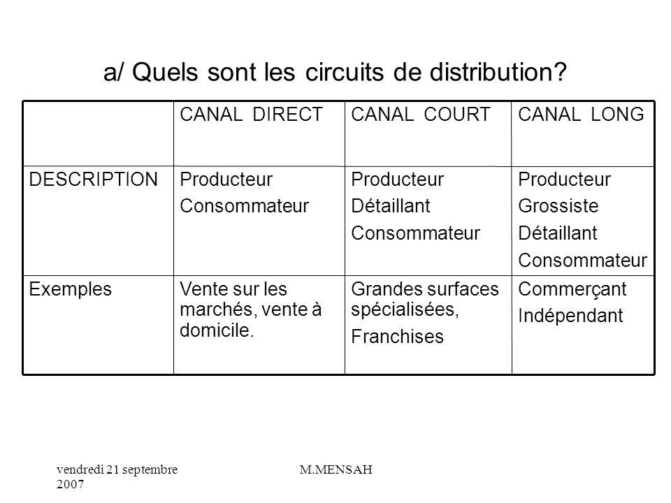 a/ Quels sont les circuits de distribution