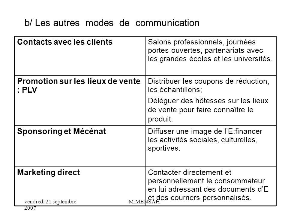 b/ Les autres modes de communication