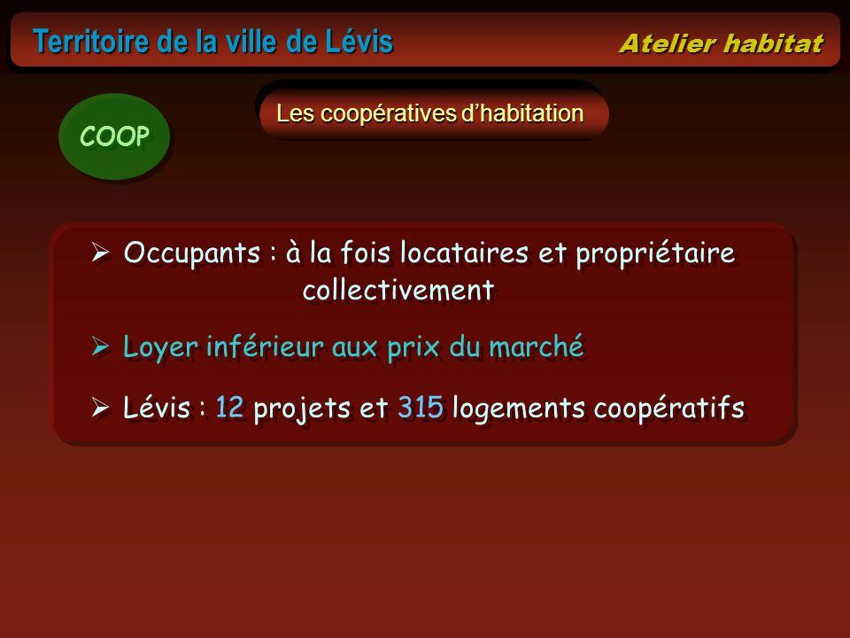 Territoire de la ville de Lévis Atelier habitat