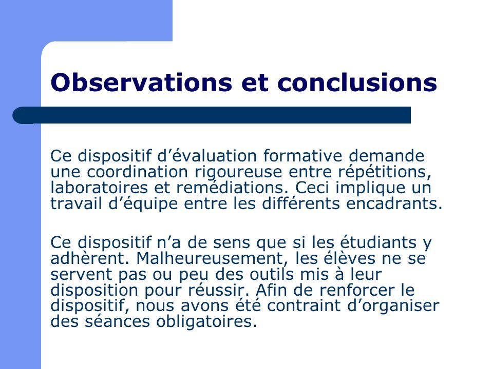 Observations et conclusions