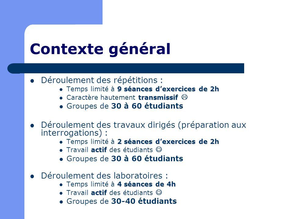 Contexte général Déroulement des répétitions :