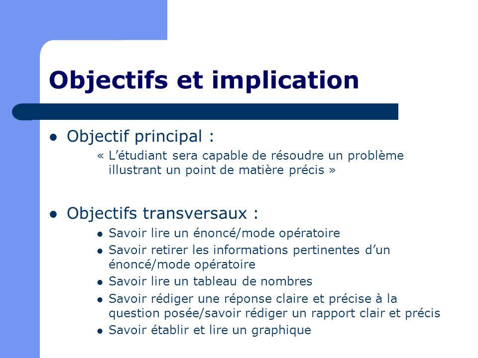 Objectifs et implication