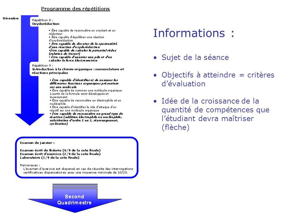 Informations : Sujet de la séance
