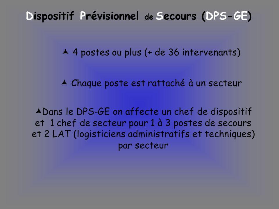Dispositif Prévisionnel de Secours (DPS-GE)