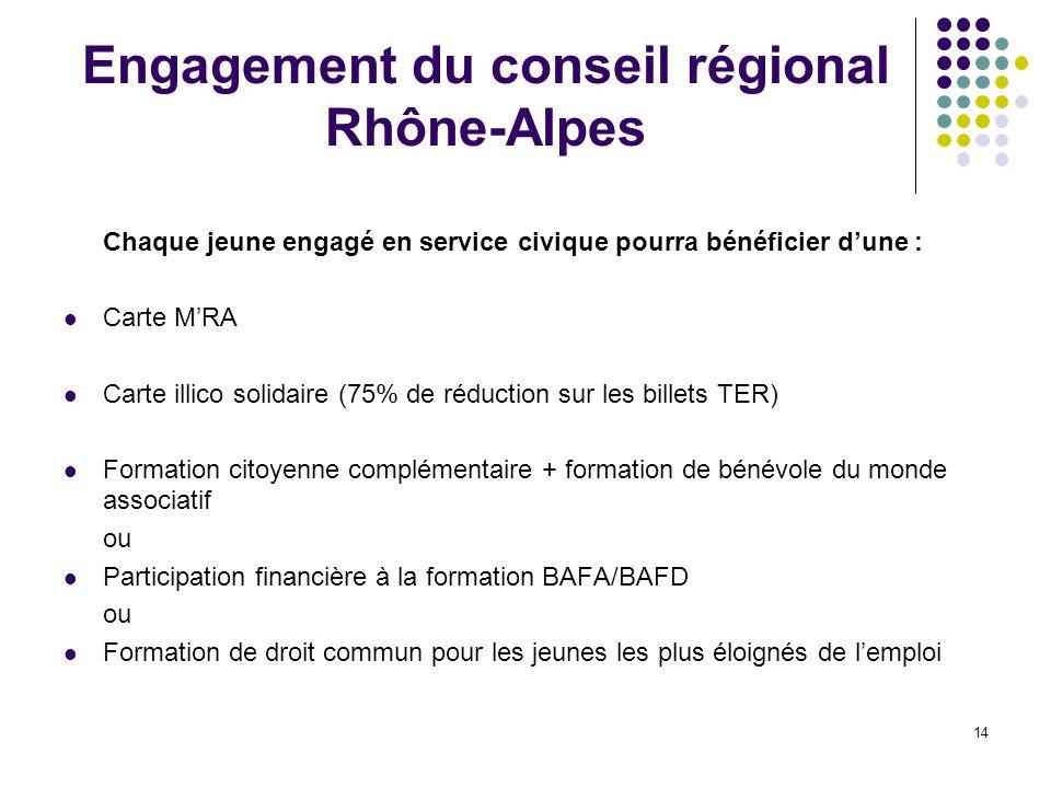 Engagement du conseil régional Rhône-Alpes