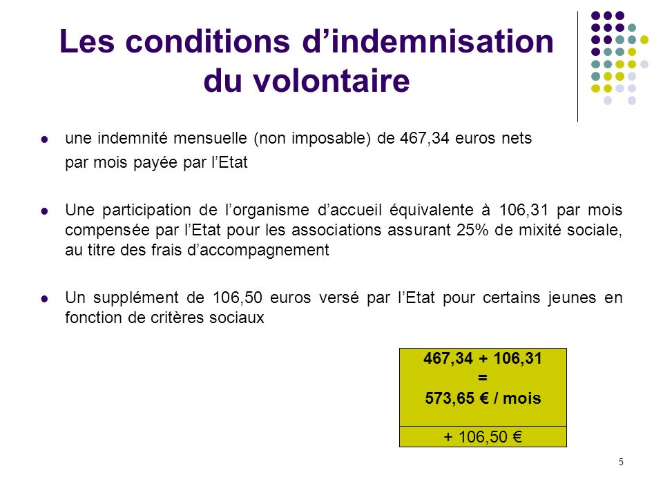 Les conditions d'indemnisation du volontaire