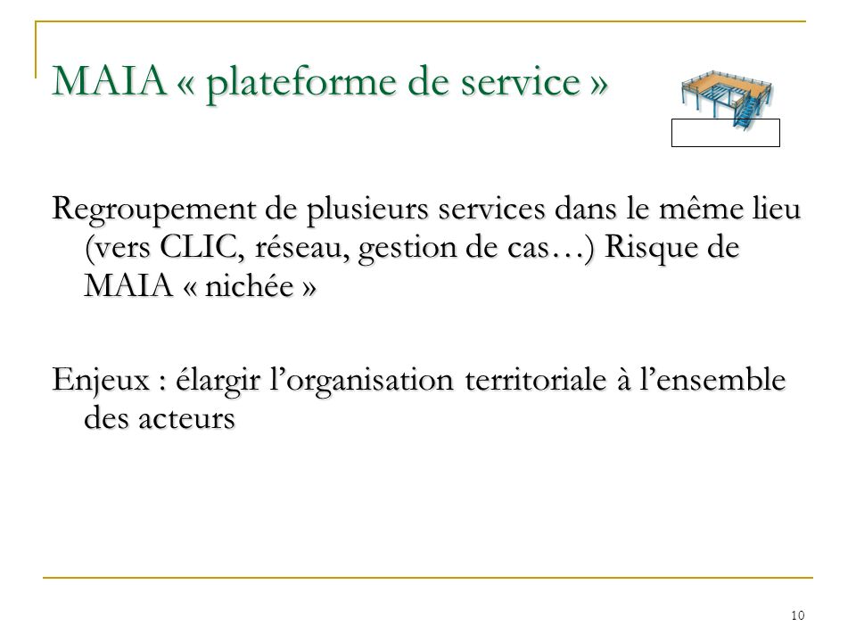 MAIA « plateforme de service »