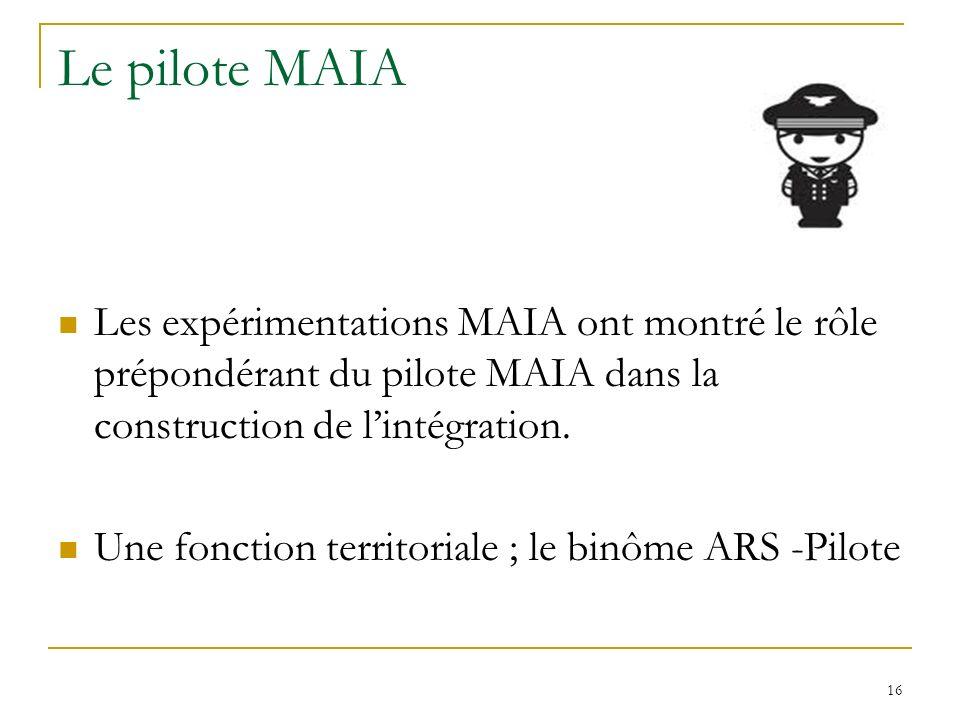 Le pilote MAIA Les expérimentations MAIA ont montré le rôle prépondérant du pilote MAIA dans la construction de l'intégration.