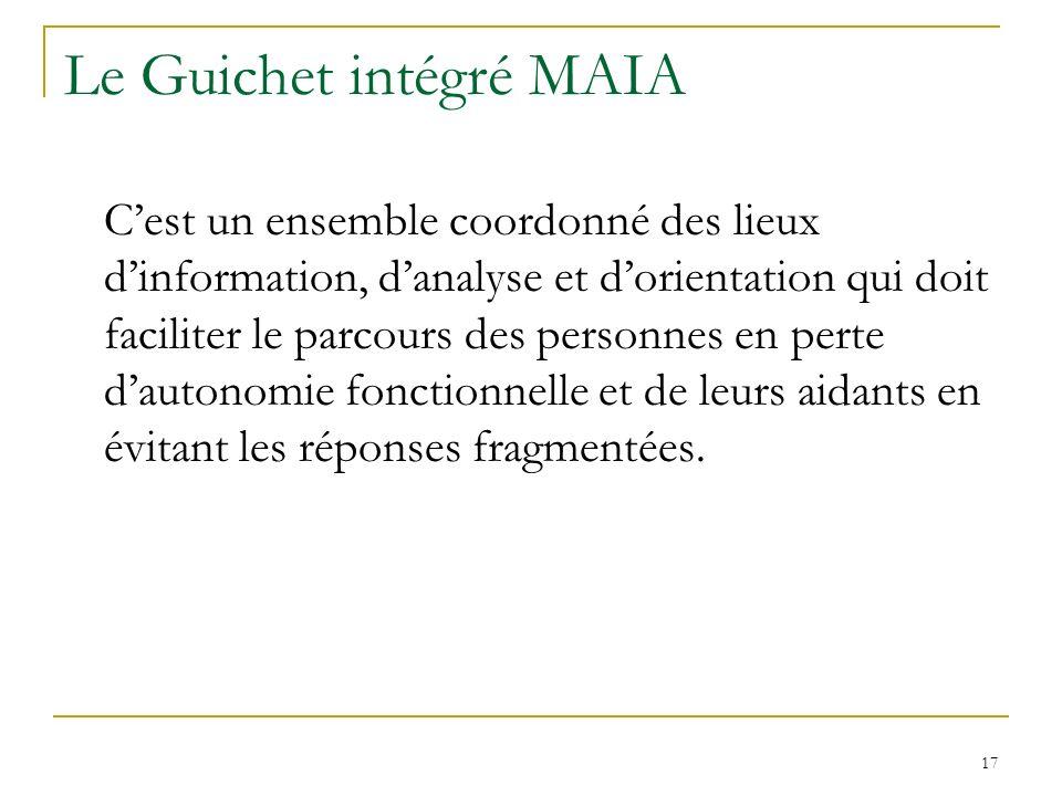 Le Guichet intégré MAIA