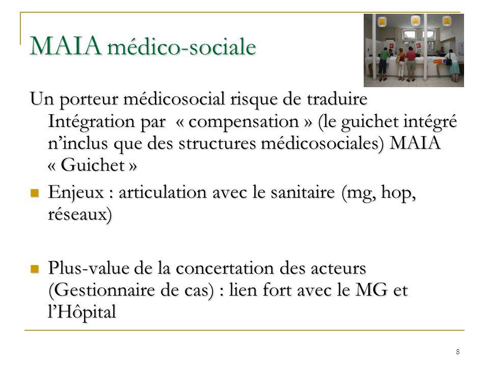 MAIA médico-sociale
