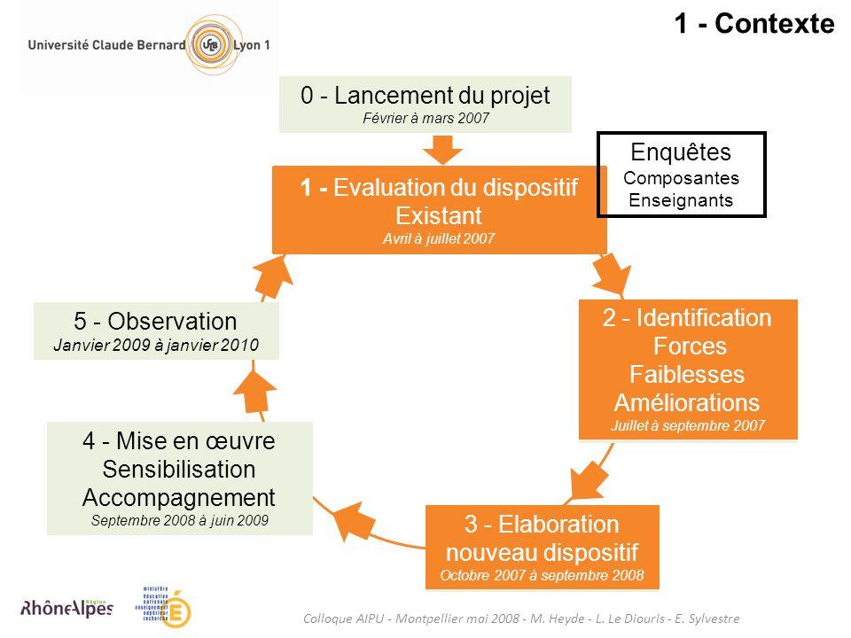 1 - Contexte 0 - Lancement du projet Enquêtes