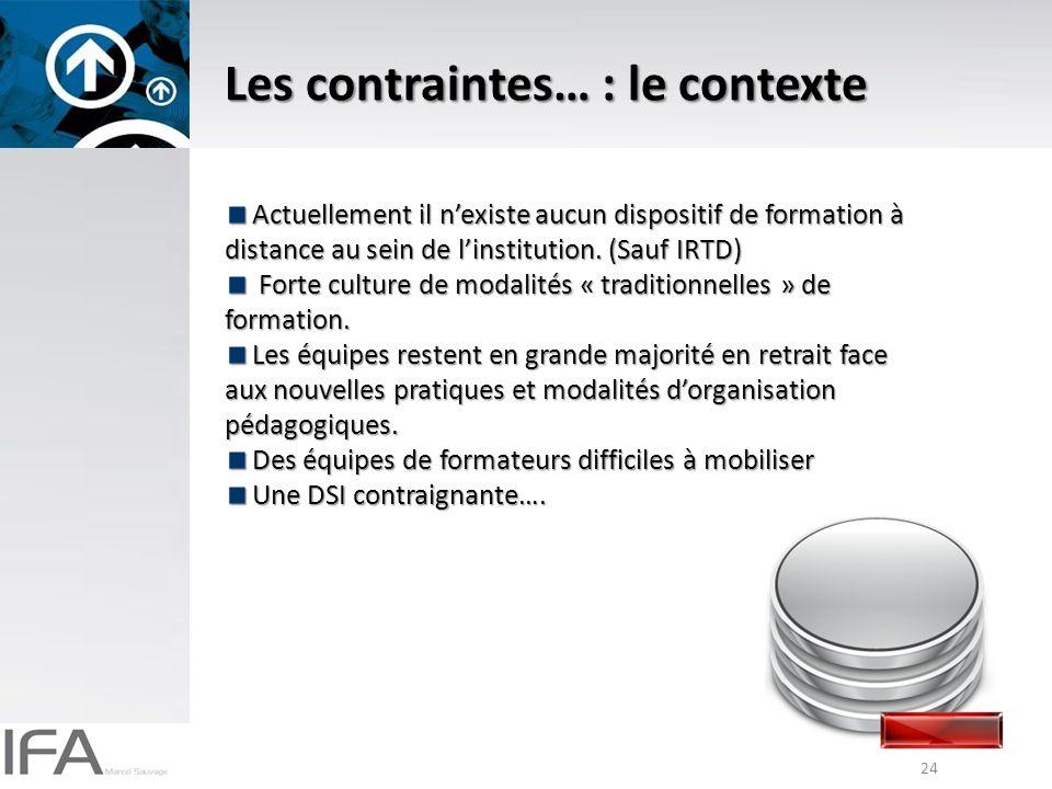 Les contraintes… : le contexte