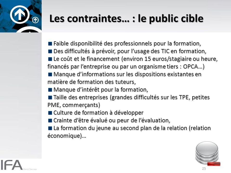 Les contraintes… : le public cible