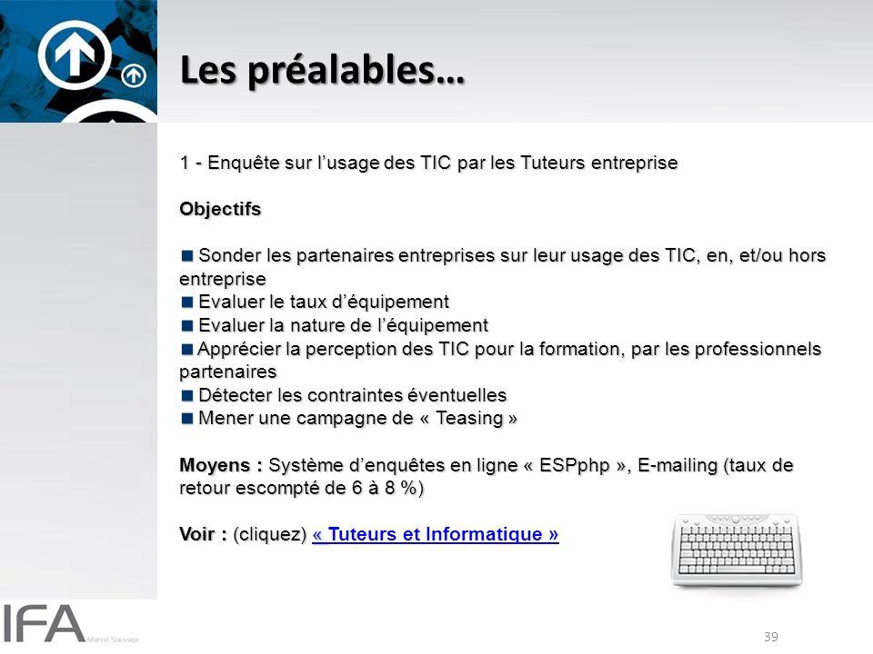 Les préalables… 1 - Enquête sur l'usage des TIC par les Tuteurs entreprise. Objectifs.