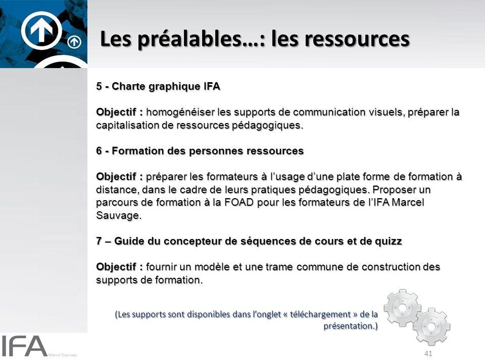 Les préalables…: les ressources
