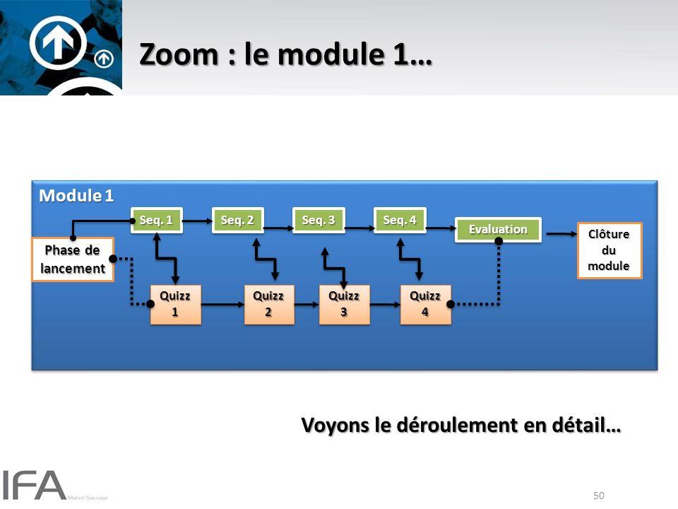 Zoom : le module 1… Voyons le déroulement en détail… Module 1 Phase de