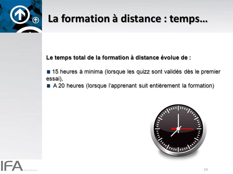 La formation à distance : temps…