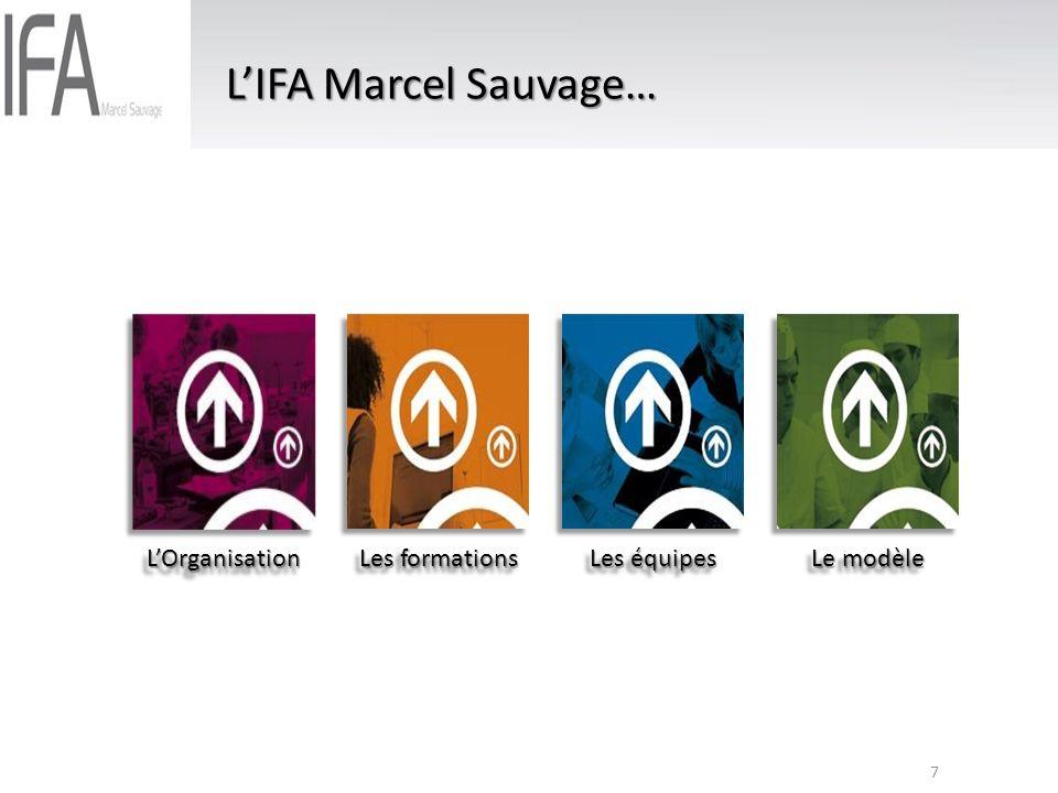 L'IFA Marcel Sauvage… L'Organisation Les formations Les équipes