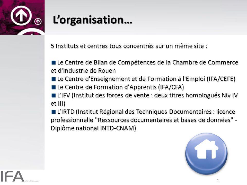 L'organisation… 5 Instituts et centres tous concentrés sur un même site :