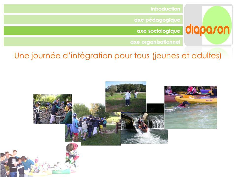 Une journée d'intégration pour tous (jeunes et adultes)