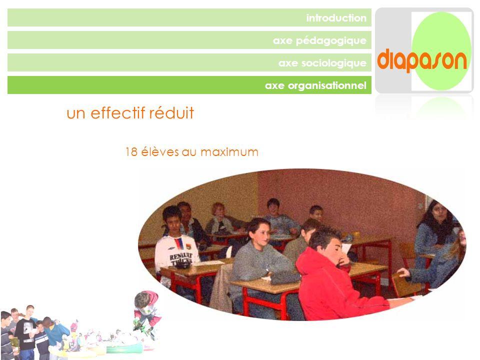un effectif réduit 18 élèves au maximum introduction axe pédagogique