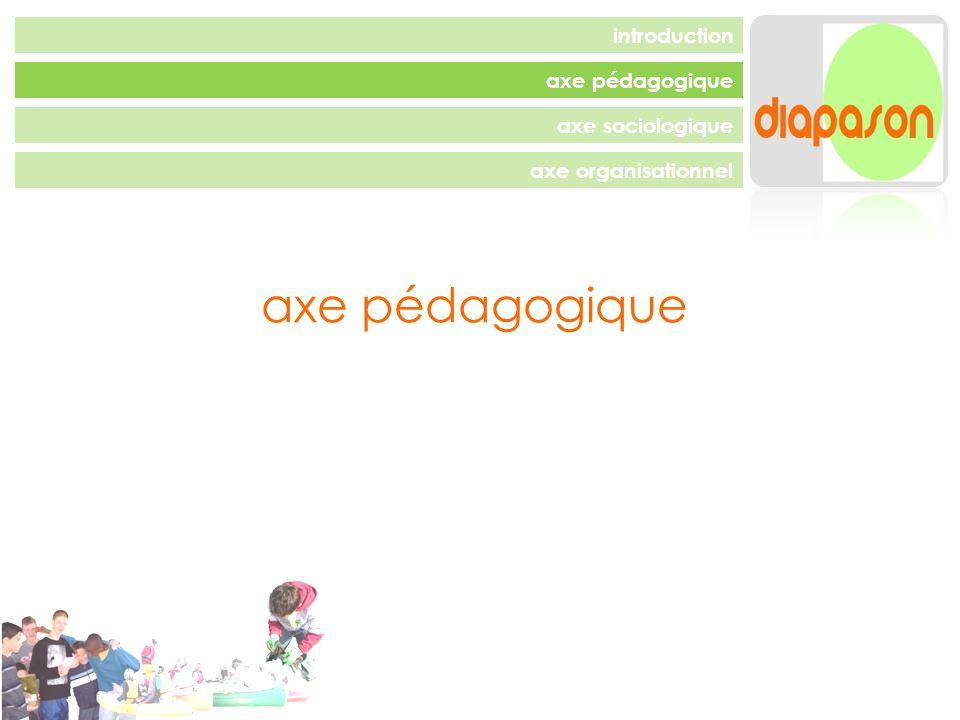 axe pédagogique introduction axe pédagogique axe sociologique