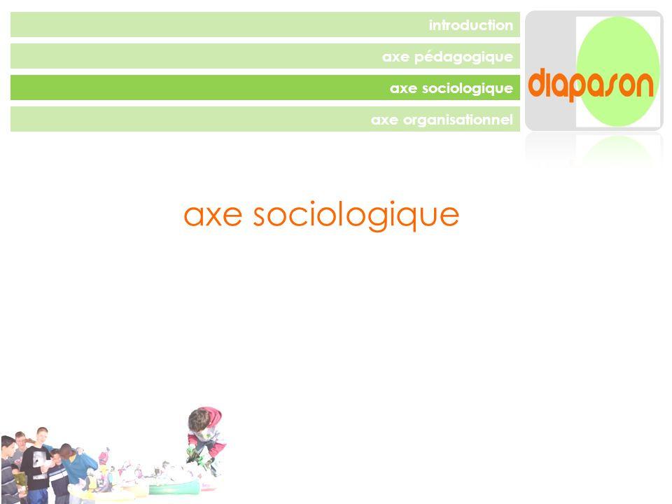 axe sociologique introduction axe pédagogique axe sociologique