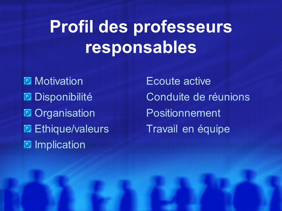 Profil des professeurs responsables
