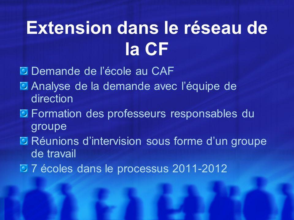 Extension dans le réseau de la CF